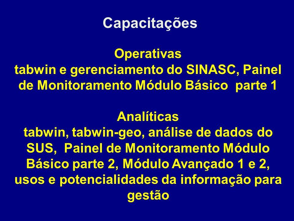 Capacitações Operativas tabwin e gerenciamento do SINASC, Painel de Monitoramento Módulo Básico parte 1 Analíticas tabwin, tabwin-geo, análise de dado