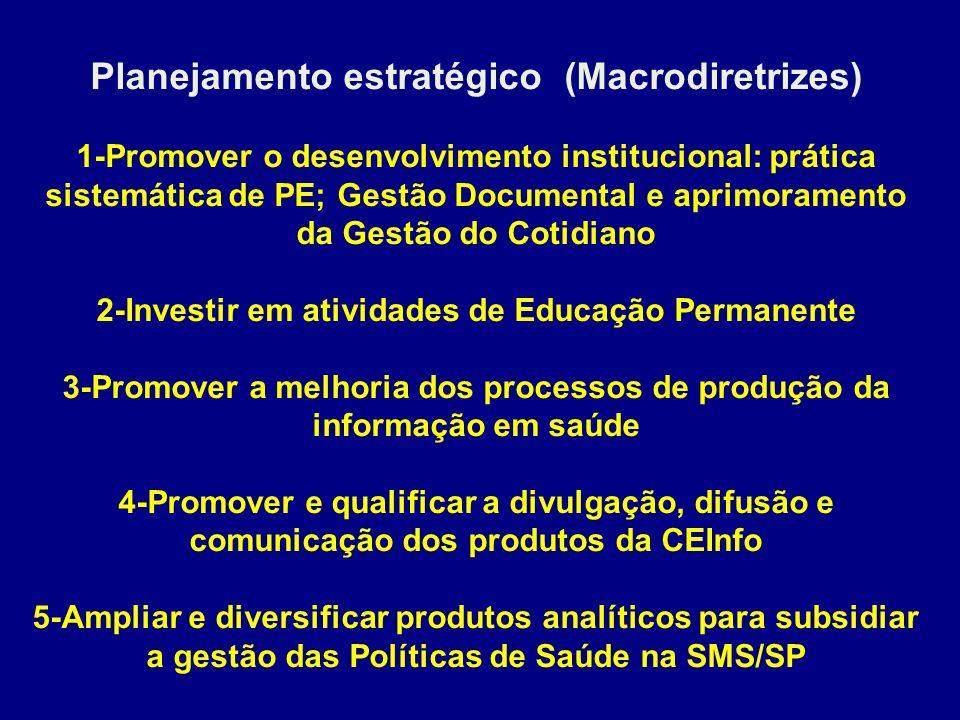 Planejamento estratégico (Macrodiretrizes) 1-Promover o desenvolvimento institucional: prática sistemática de PE; Gestão Documental e aprimoramento da