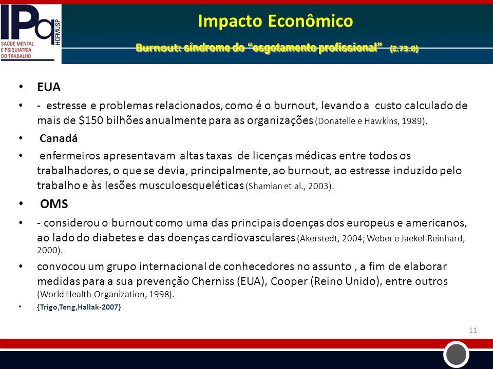 Burnout: síndrome do esgotamento profissional (Z.73.0) Impacto Econômico Burnout: síndrome do esgotamento profissional (Z.73.0) EUA - estresse e probl