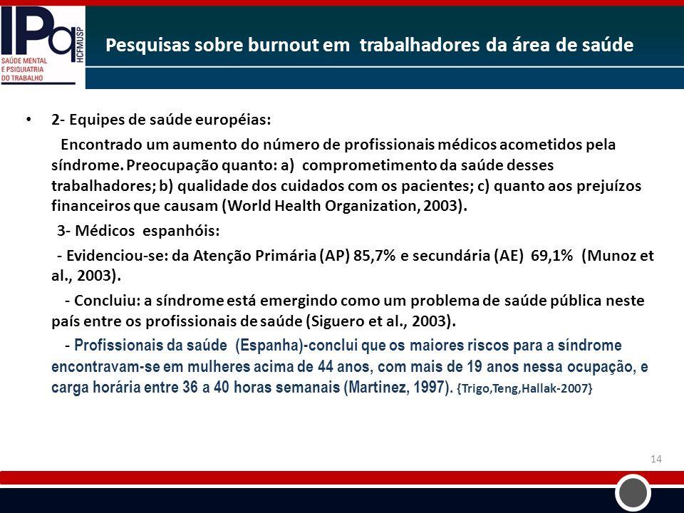 Pesquisas sobre burnout em trabalhadores da área de saúde 2- Equipes de saúde européias: Encontrado um aumento do número de profissionais médicos acom