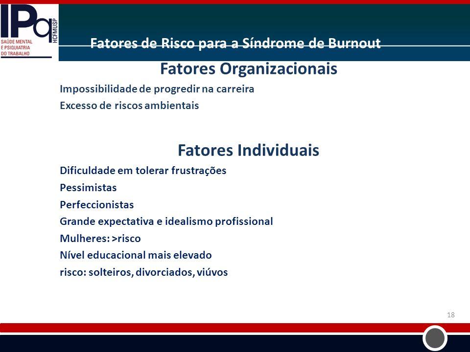 Fatores de Risco para a Síndrome de Burnout Fatores Organizacionais Impossibilidade de progredir na carreira Excesso de riscos ambientais Fatores Indi