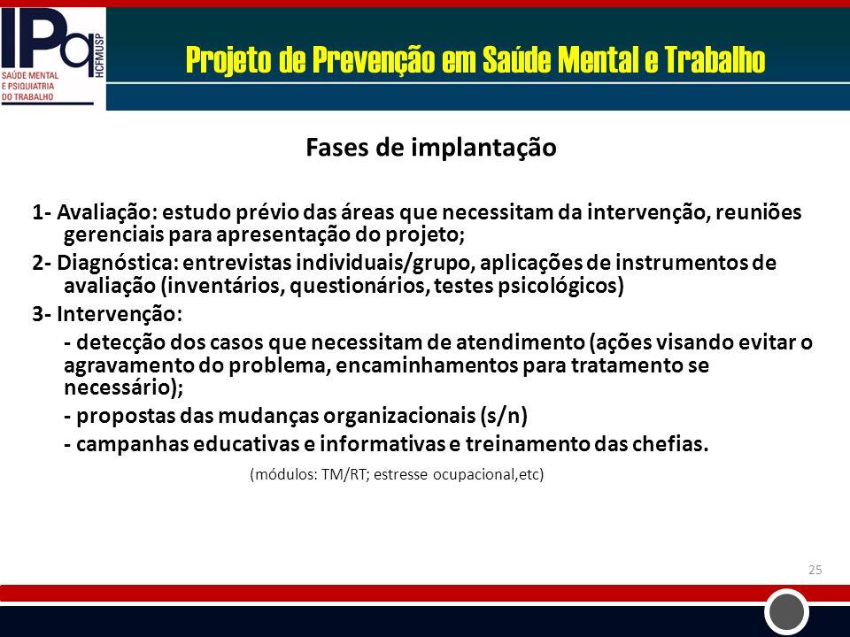 25 Projeto de Prevenção em Saúde Mental e Trabalho Fases de implantação 1- Avaliação: estudo prévio das áreas que necessitam da intervenção, reuniões