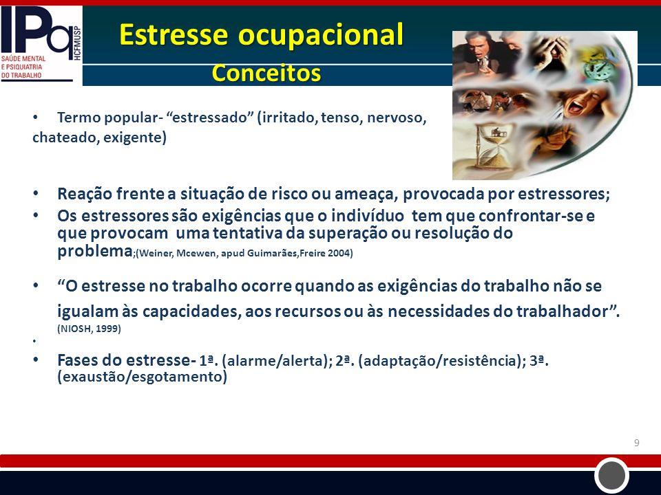 Estresse ocupacional Conceitos Termo popular- estressado (irritado, tenso, nervoso, chateado, exigente) Reação frente a situação de risco ou ameaça, p