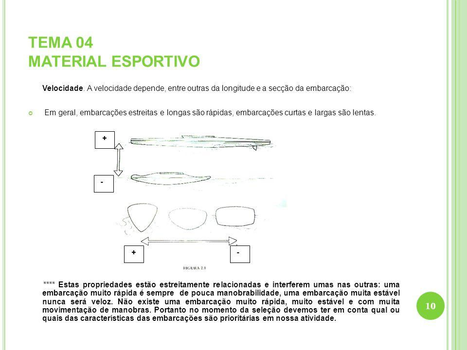 TEMA 04 MATERIAL ESPORTIVO Velocidade. A velocidade depende, entre outras da longitude e a secção da embarcação: Em geral, embarcações estreitas e lon