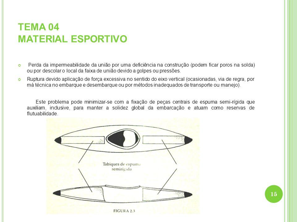 TEMA 04 MATERIAL ESPORTIVO Perda da impermeabilidade da união por uma deficiência na construção (podem ficar poros na solda) ou por descolar o local d