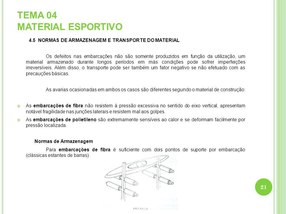TEMA 04 MATERIAL ESPORTIVO 4.5 NORMAS DE ARMAZENAGEM E TRANSPORTE DO MATERIAL Os defeitos nas embarcações não são somente produzidos em função da util