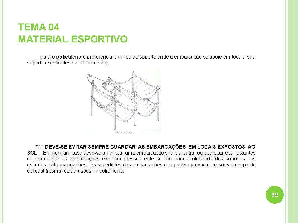 TEMA 04 MATERIAL ESPORTIVO Para o polietileno é preferencial um tipo de suporte onde a embarcação se apóie em toda a sua superfície (estantes de lona