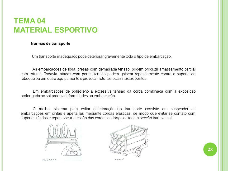 TEMA 04 MATERIAL ESPORTIVO Normas de transporte Um transporte inadequado pode deteriorar gravemente todo o tipo de embarcação. As embarcações de fibra