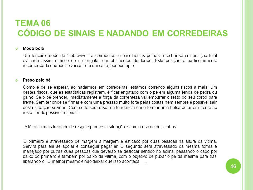 TEMA 06 CÓDIGO DE SINAIS E NADANDO EM CORREDEIRAS Modo bola Um terceiro modo de
