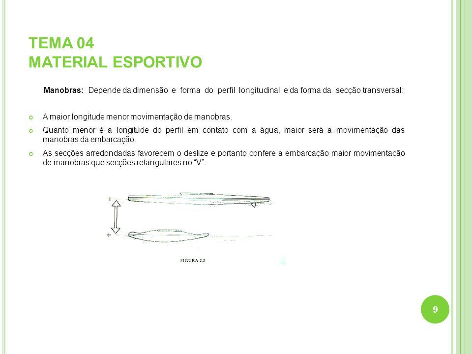 TEMA 04 MATERIAL ESPORTIVO Manobras: Depende da dimensão e forma do perfil longitudinal e da forma da secção transversal: A maior longitude menor movi