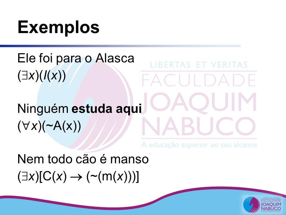 Exemplos Ele foi para o Alasca ( x)(I(x)) Ninguém estuda aqui ( x)(~A(x)) Nem todo cão é manso ( x)[C(x) (~(m(x)))]