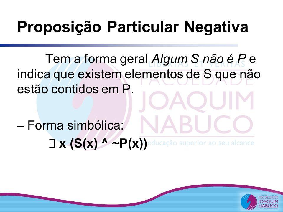 Proposição Particular Negativa Tem a forma geral Algum S não é P e indica que existem elementos de S que não estão contidos em P. – Forma simbólica: x