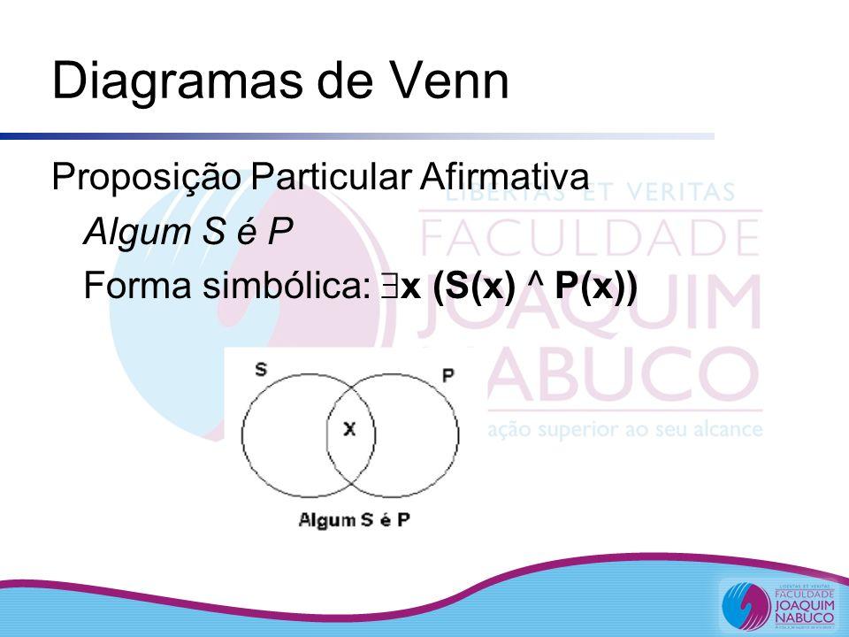 Diagramas de Venn Proposição Particular Afirmativa Algum S é P Forma simbólica: x (S(x) ^ P(x))