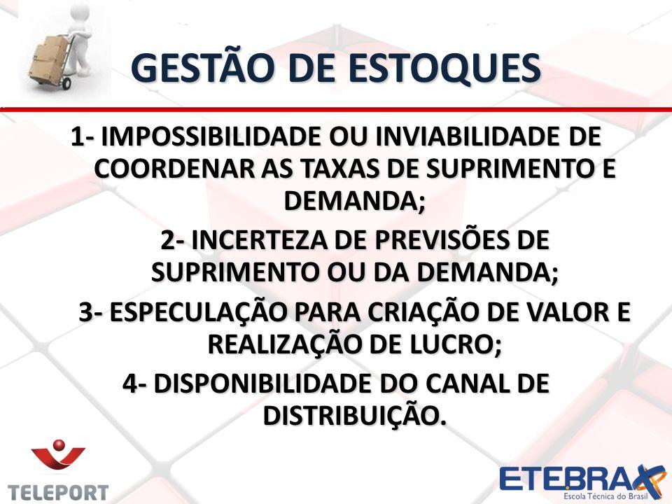 GESTÃO DE ESTOQUES 1- IMPOSSIBILIDADE OU INVIABILIDADE DE COORDENAR AS TAXAS DE SUPRIMENTO E DEMANDA; 2- INCERTEZA DE PREVISÕES DE SUPRIMENTO OU DA DE