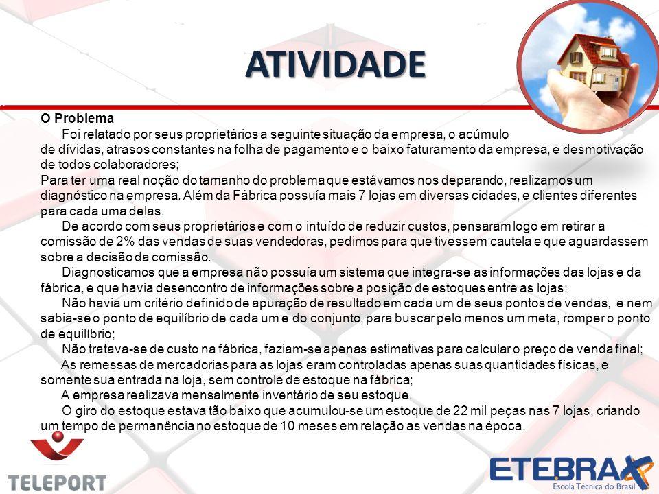ATIVIDADE ATIVIDADE O Problema Foi relatado por seus proprietários a seguinte situação da empresa, o acúmulo de dívidas, atrasos constantes na folha d