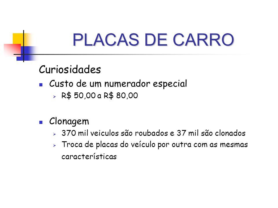PLACAS DE CARRO Curiosidades Custo de um numerador especial R$ 50,00 a R$ 80,00 Clonagem 370 mil veiculos são roubados e 37 mil são clonados Troca de