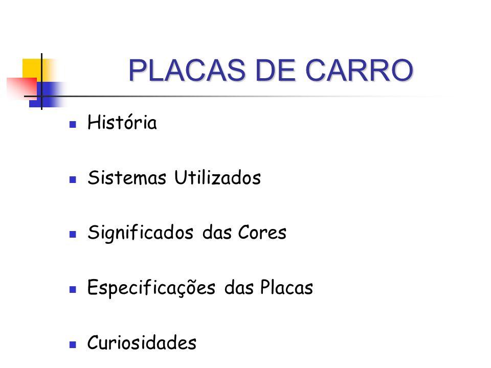 História Sistemas Utilizados Significados das Cores Especificações das Placas Curiosidades