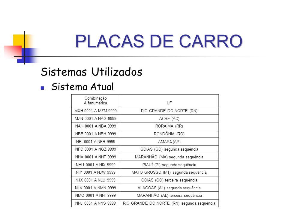 PLACAS DE CARRO Sistemas Utilizados Sistema Atual Combina ç ão Alfanum é rica UF MXH 0001 A MZM 9999RIO GRANDE DO NORTE (RN) MZN 0001 A NAG 9999ACRE (