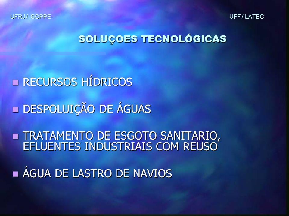 UFRJ / COPPE UFF / LATEC SOLUÇOES TECNOLÓGICAS RECURSOS HÍDRICOS RECURSOS HÍDRICOS DESPOLUIÇÃO DE ÁGUAS DESPOLUIÇÃO DE ÁGUAS TRATAMENTO DE ESGOTO SANITARIO, EFLUENTES INDUSTRIAIS COM REUSO TRATAMENTO DE ESGOTO SANITARIO, EFLUENTES INDUSTRIAIS COM REUSO ÁGUA DE LASTRO DE NAVIOS ÁGUA DE LASTRO DE NAVIOS