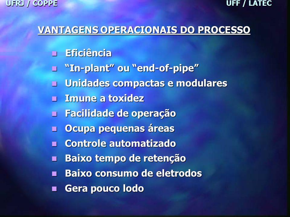 ESQUEMA SIMPLIFICADO DO PROCESSO ELETROLÍTICO