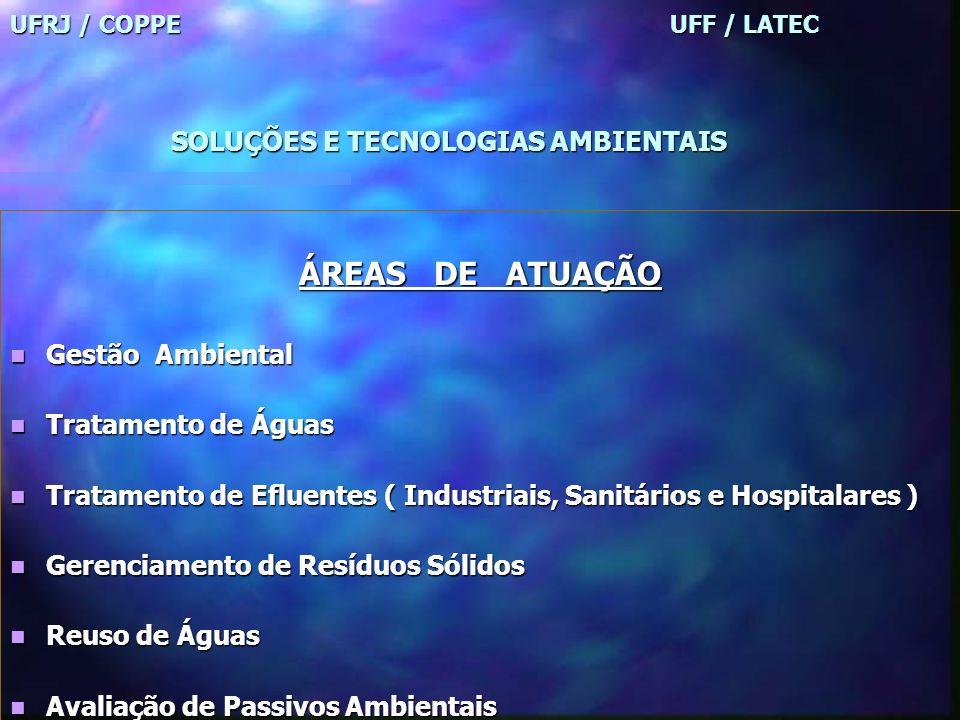 UFRJ / COPPE UFF / LATEC SOLUÇÕES E TECNOLOGIAS AMBIENTAIS UFRJ / COPPE UFF / LATEC SOLUÇÕES E TECNOLOGIAS AMBIENTAIS ÁREAS DE ATUAÇÃO Gestão Ambiental Gestão Ambiental Tratamento de Águas Tratamento de Águas Tratamento de Efluentes ( Industriais, Sanitários e Hospitalares ) Tratamento de Efluentes ( Industriais, Sanitários e Hospitalares ) Gerenciamento de Resíduos Sólidos Gerenciamento de Resíduos Sólidos Reuso de Águas Reuso de Águas Avaliação de Passivos Ambientais Avaliação de Passivos Ambientais
