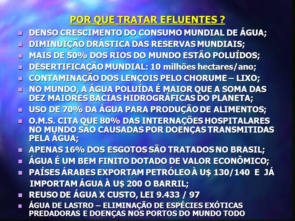 Glicério-Rio São Pedro BOLETIM DE ANÁLISES - FEEMA Remoção de DQO 98 % Remoção de DBO 99 %
