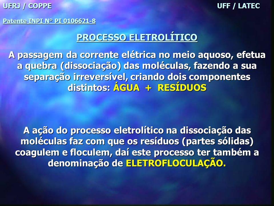 UFRJ / COPPE UFF / LATEC Patente INPI N° PI 0106621-8 PROCESSO ELETROLÍTICO A passagem da corrente elétrica no meio aquoso, efetua a quebra (dissociação) das moléculas, fazendo a sua separação irreversível, criando dois componentes distintos: ÁGUA + RESÍDUOS A ação do processo eletrolítico na dissociação das moléculas faz com que os resíduos (partes sólidas) coagulem e floculem, daí este processo ter também a denominação de ELETROFLOCULAÇÃO.