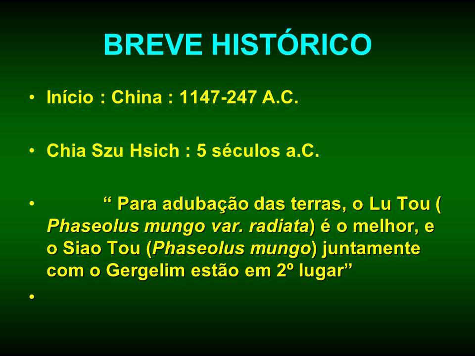 BREVE HISTÓRICO Início : China : 1147-247 A.C. Chia Szu Hsich : 5 séculos a.C. Para adubação das terras, o Lu Tou ( Phaseolus mungo var. radiata) é o