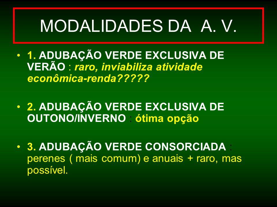 MODALIDADES DA A. V. 1. ADUBAÇÃO VERDE EXCLUSIVA DE VERÃO : raro, inviabiliza atividade econômica-renda????? 2. ADUBAÇÃO VERDE EXCLUSIVA DE OUTONO/INV