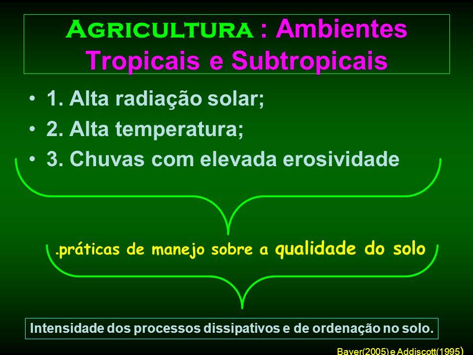 Agricultura : Ambientes Tropicais e Subtropicais 1. Alta radiação solar; 2. Alta temperatura; 3. Chuvas com elevada erosividade. práticas de manejo so