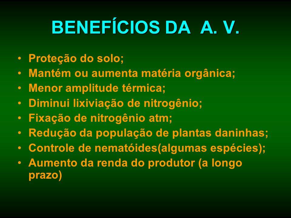 BENEFÍCIOS DA A. V. Proteção do solo; Mantém ou aumenta matéria orgânica; Menor amplitude térmica; Diminui lixiviação de nitrogênio; Fixação de nitrog