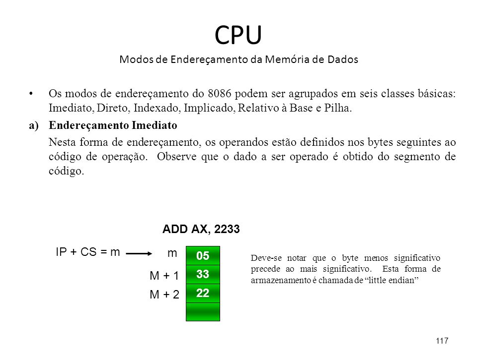 CPU Modos de Endereçamento da Memória de Dados Os modos de endereçamento do 8086 podem ser agrupados em seis classes básicas: Imediato, Direto, Indexado, Implicado, Relativo à Base e Pilha.