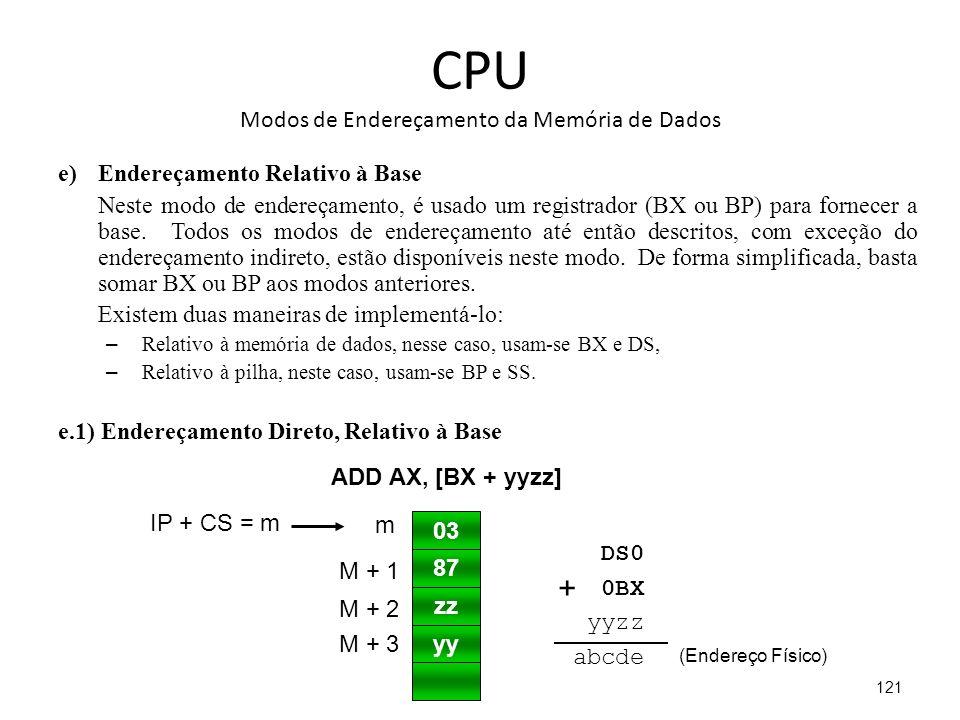CPU Modos de Endereçamento da Memória de Dados e)Endereçamento Relativo à Base Neste modo de endereçamento, é usado um registrador (BX ou BP) para fornecer a base.
