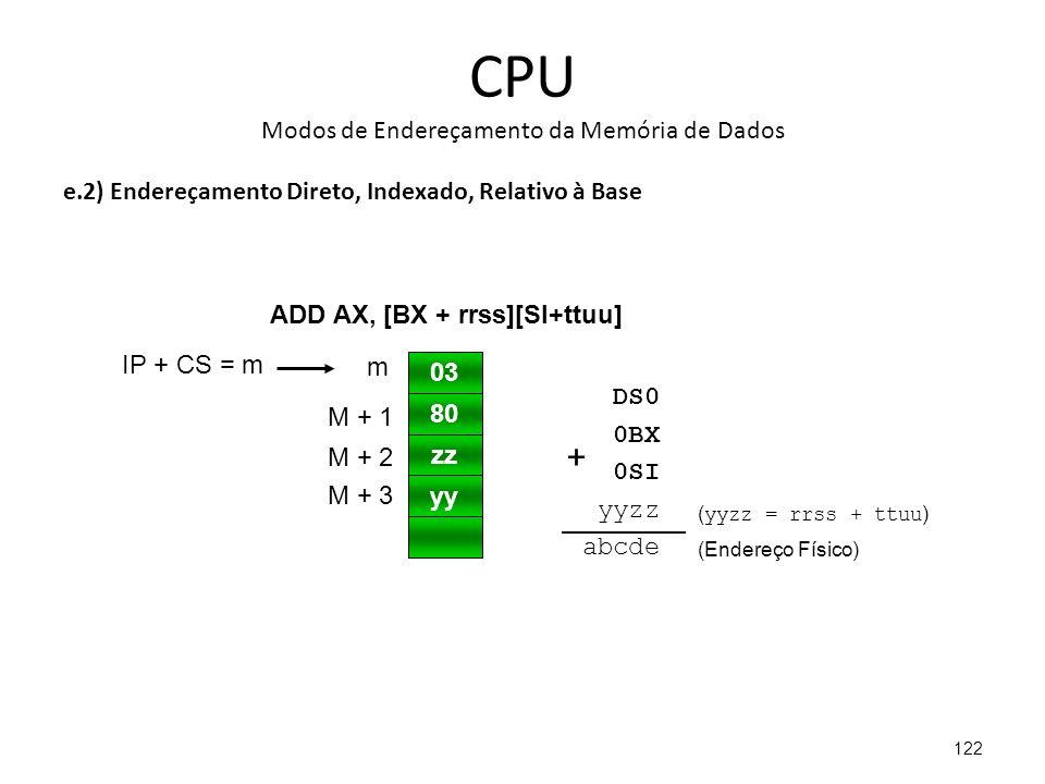 CPU Modos de Endereçamento da Memória de Dados e.2) Endereçamento Direto, Indexado, Relativo à Base 122 03 80 zz yy IP + CS = m m M + 1 M + 2 ADD AX, [BX + rrss][SI+ttuu] DS0 0BX 0SI yyzz abcde M + 3 (Endereço Físico) + ( yyzz = rrss + ttuu )