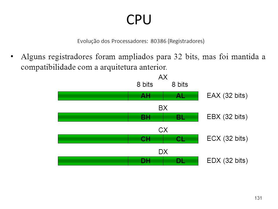 CPU Evolução dos Processadores: 80386 (Registradores) Alguns registradores foram ampliados para 32 bits, mas foi mantida a compatibilidade com a arquitetura anterior.