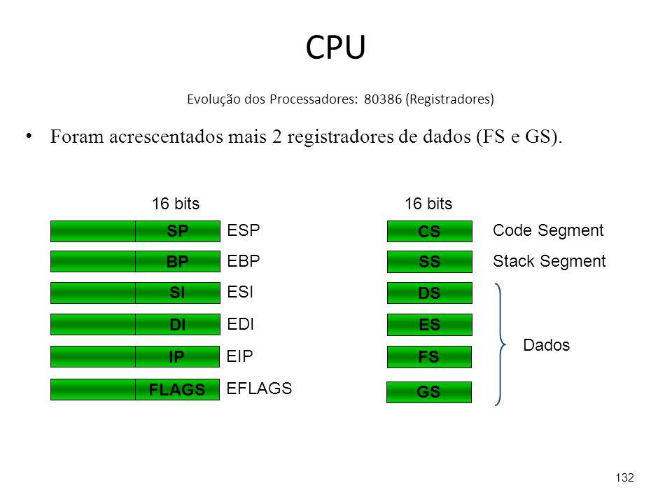 CPU Evolução dos Processadores: 80386 (Registradores) Foram acrescentados mais 2 registradores de dados (FS e GS).