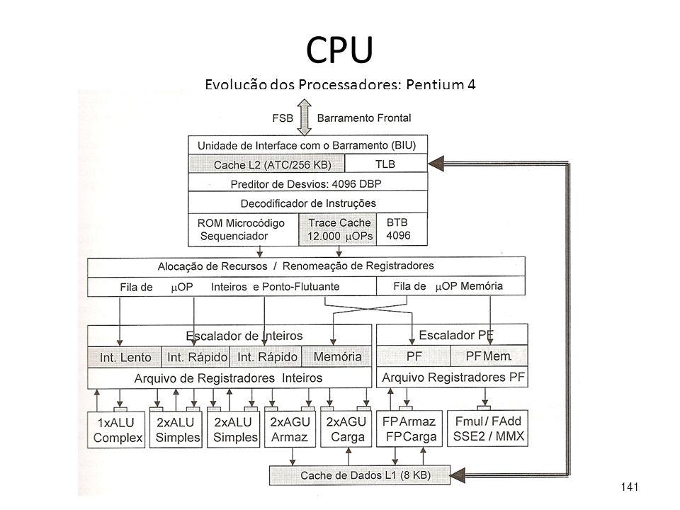 CPU Evolução dos Processadores: Pentium 4 141