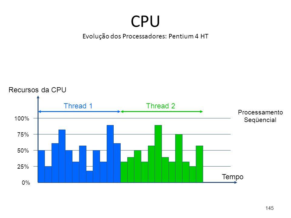 CPU Evolução dos Processadores: Pentium 4 HT 145 25% 50% 75% 100% 0% Thread 1Thread 2 Processamento Seqüencial Tempo Recursos da CPU