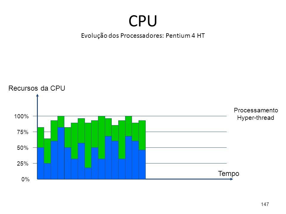 CPU Evolução dos Processadores: Pentium 4 HT 147 25% 50% 75% 100% 0% Processamento Hyper-thread Tempo Recursos da CPU