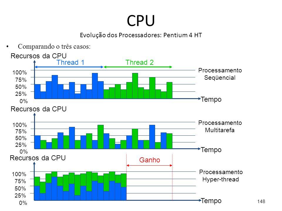 CPU Evolução dos Processadores: Pentium 4 HT Comparando o três casos: 148 25% 50% 75% 100% 0% Processamento Hyper-thread Tempo Recursos da CPU 25% 50% 75% 100% 0% Processamento Multitarefa Tempo Recursos da CPU 25% 50% 75% 100% 0% Thread 1Thread 2 Processamento Seqüencial Tempo Recursos da CPU Ganho