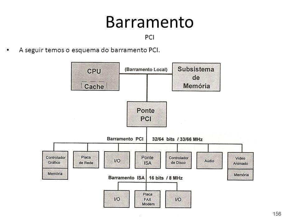 Barramento PCI A seguir temos o esquema do barramento PCI. 156
