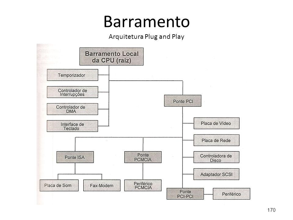 Barramento Arquitetura Plug and Play 170