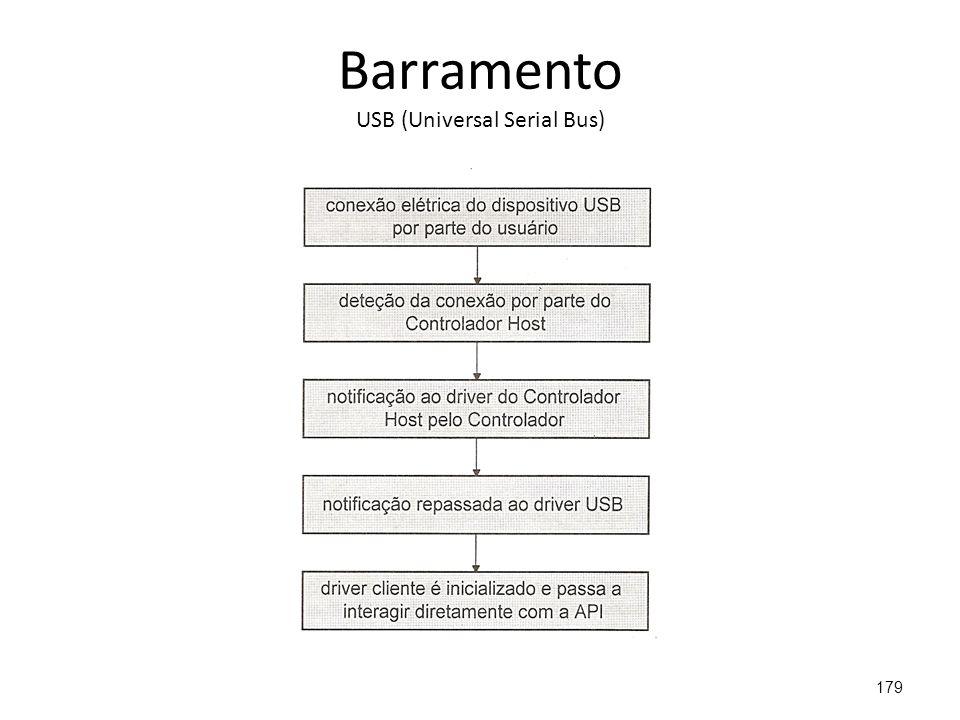Barramento USB (Universal Serial Bus) 179