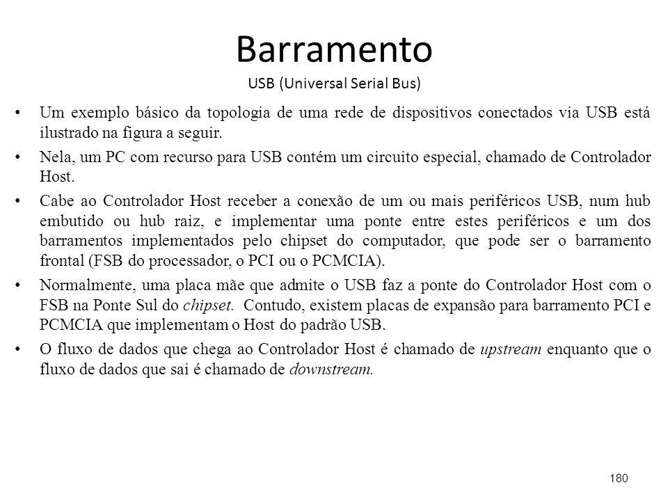 Barramento USB (Universal Serial Bus) Um exemplo básico da topologia de uma rede de dispositivos conectados via USB está ilustrado na figura a seguir.