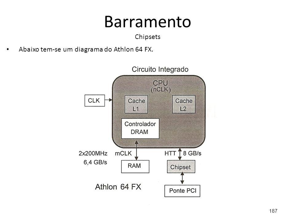 Barramento Chipsets Abaixo tem-se um diagrama do Athlon 64 FX. 187