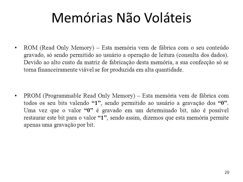 Memórias Não Voláteis ROM (Read Only Memory) – Esta memória vem de fábrica com o seu conteúdo gravado, só sendo permitido ao usuário a operação de leitura (consulta dos dados).
