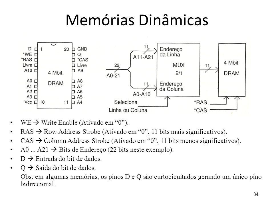 Memórias Dinâmicas WE Write Enable (Ativado em 0).