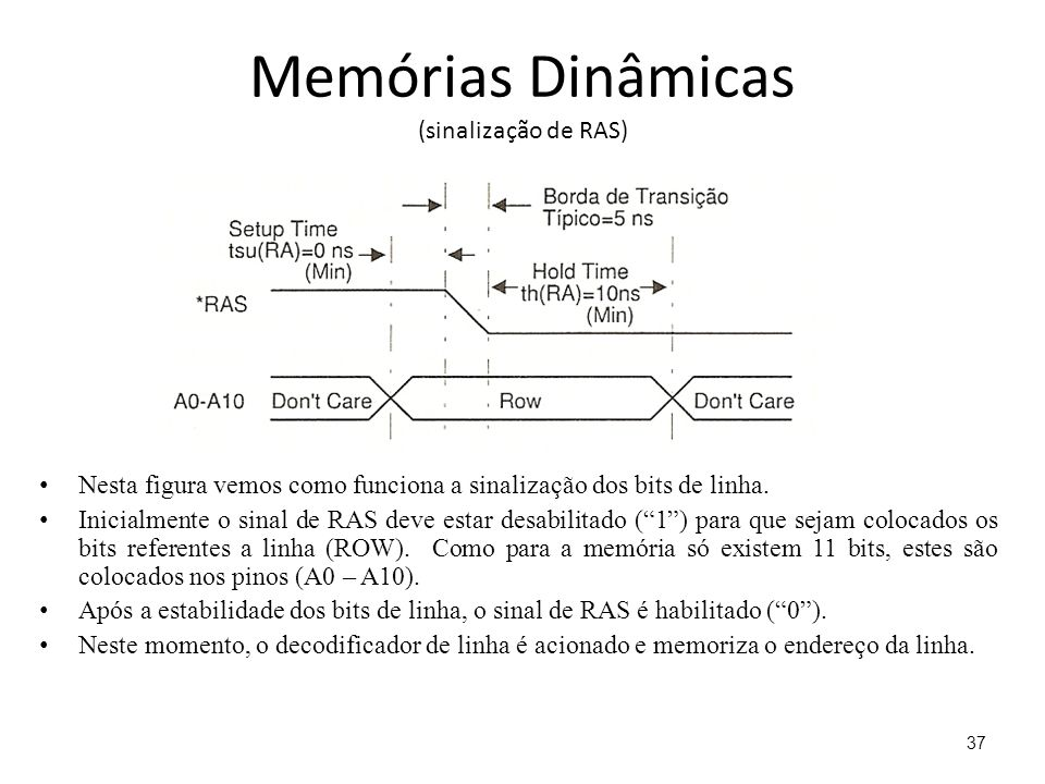 Memórias Dinâmicas (sinalização de RAS) Nesta figura vemos como funciona a sinalização dos bits de linha.