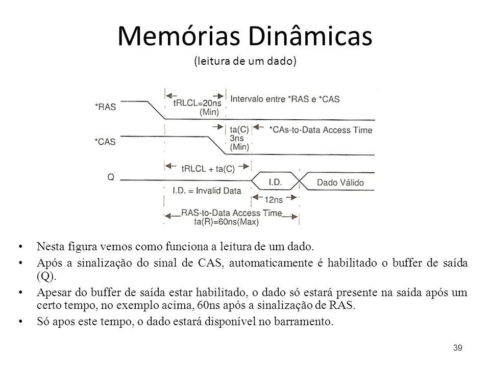 Memórias Dinâmicas (leitura de um dado) Nesta figura vemos como funciona a leitura de um dado.