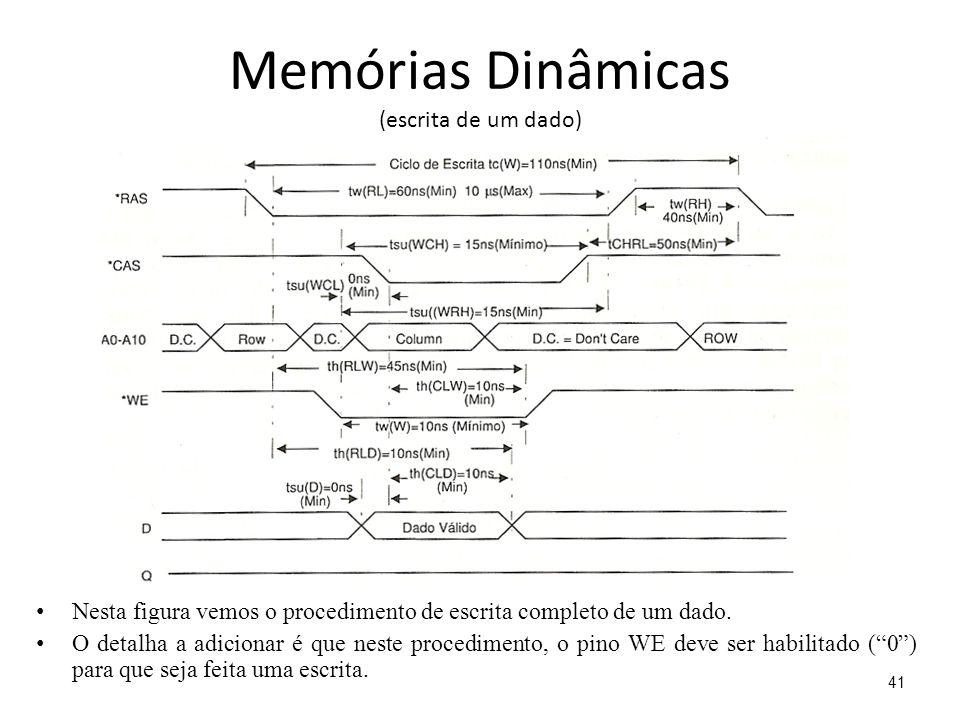 Memórias Dinâmicas (escrita de um dado) Nesta figura vemos o procedimento de escrita completo de um dado.